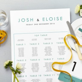 Candy table plan